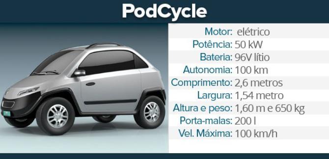 podcycle_ficha